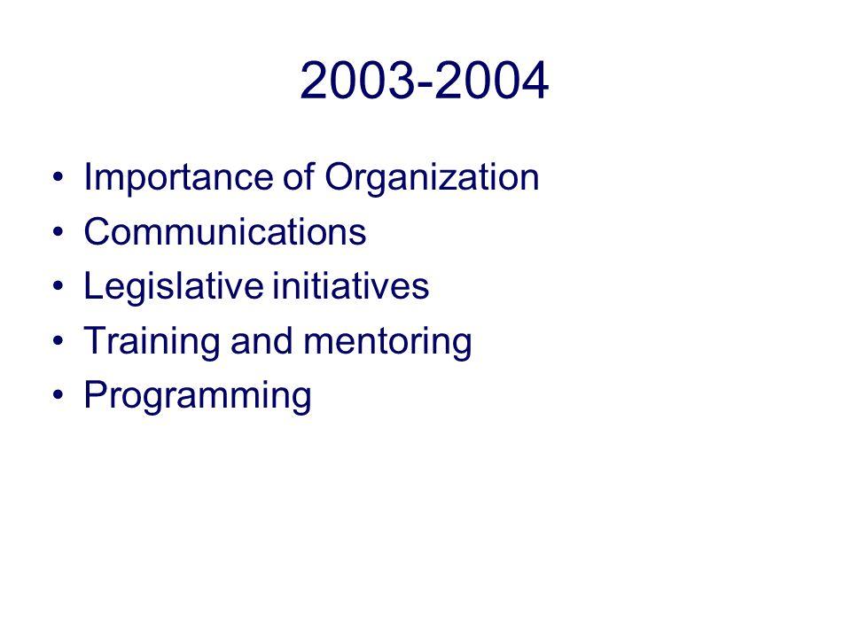 2003-2004 Importance of Organization Communications