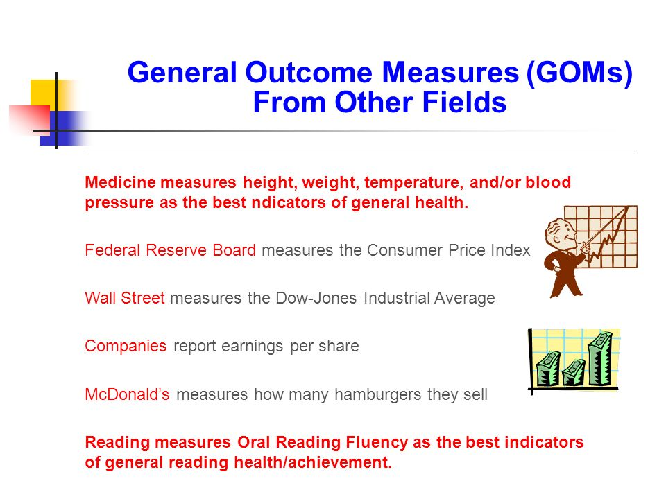 General Outcome Measures (GOMs) From Other Fields