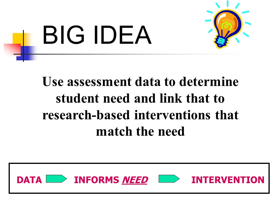 BIG IDEA Use assessment data to determine