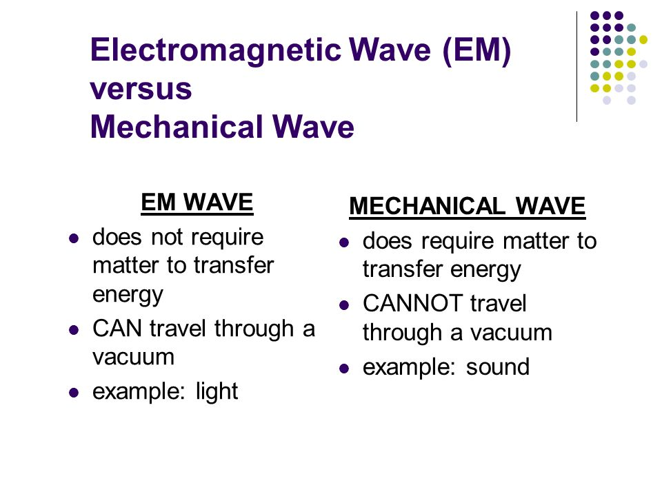 mechanical waves and electromagnetic waves pdf