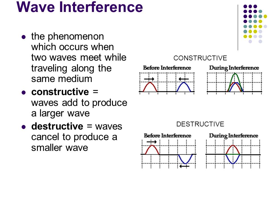 Constructive And Destructive Interference Worksheet Wave Beats Forces Waves Electricity 26 Ppt: Interference Of Waves Worksheet At Alzheimers-prions.com