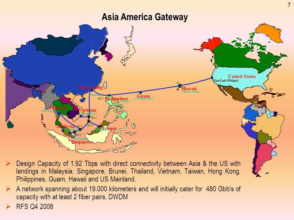 Asia America Gateway Philippines. Thailand. Brunei. Singapore. Hawaii. United States. Malaysia.