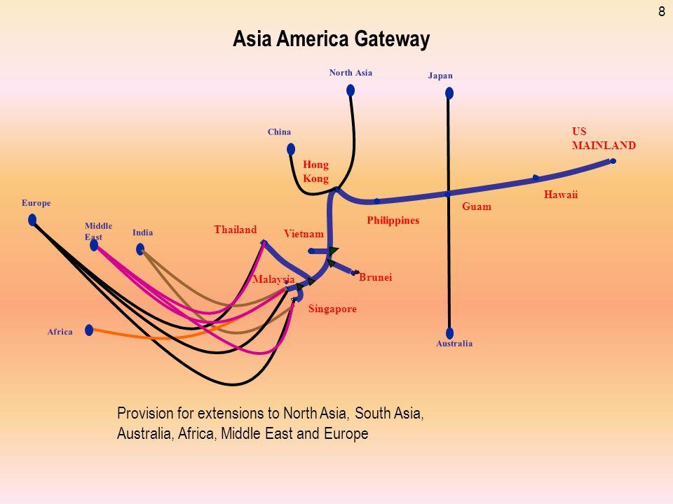 Asia America Gateway Europe. Philippines. Thailand. Brunei. Singapore. Hawaii. Malaysia. Vietnam.