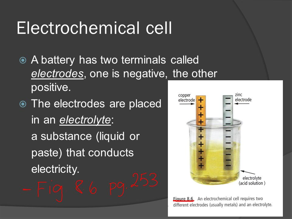 Electrochemical cell A battery has two terminals called electrodes, one is negative, the other positive.