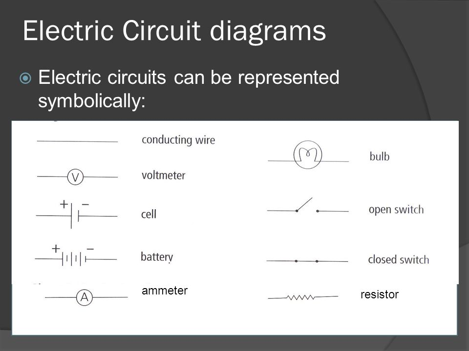 Electric Circuit diagrams