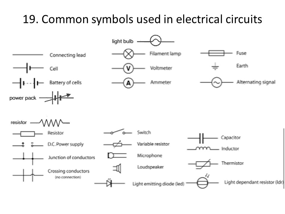 Commonly Used Electrical Symbols