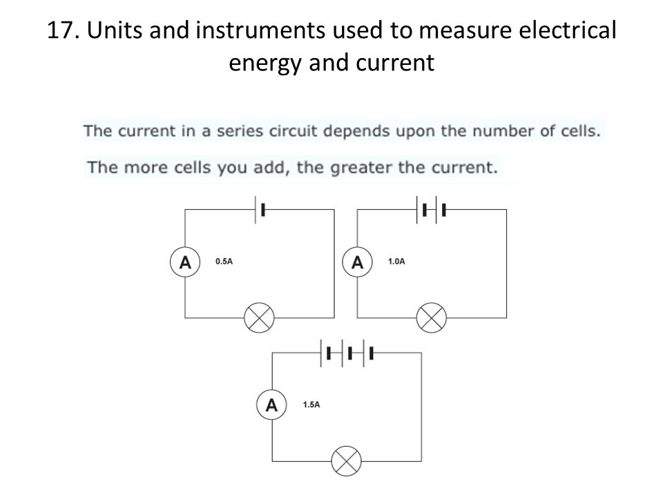 Instrument Current Electricity : Phabulous physics electricity ppt download