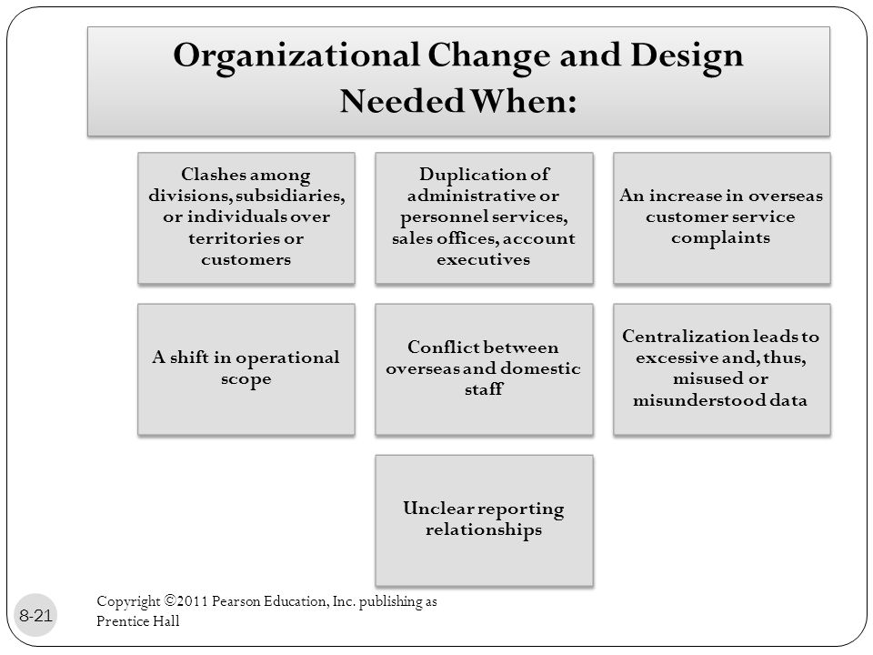 relationship between organizational design and decision making processes