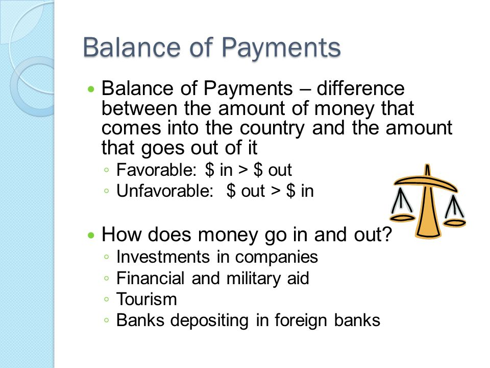 Balance of Payments Balance of Payments – difference between the amount of money that comes into the country and the amount that goes out of it.