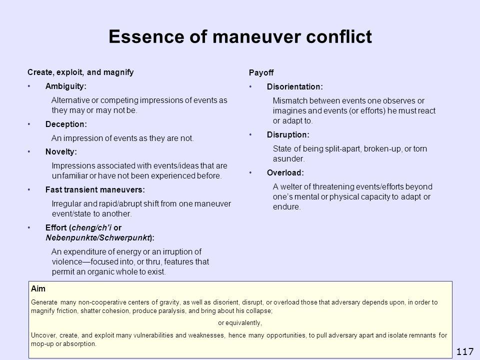 Essence of maneuver conflict