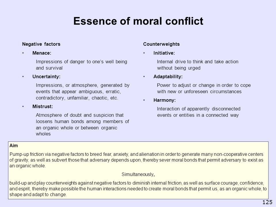 Essence of moral conflict
