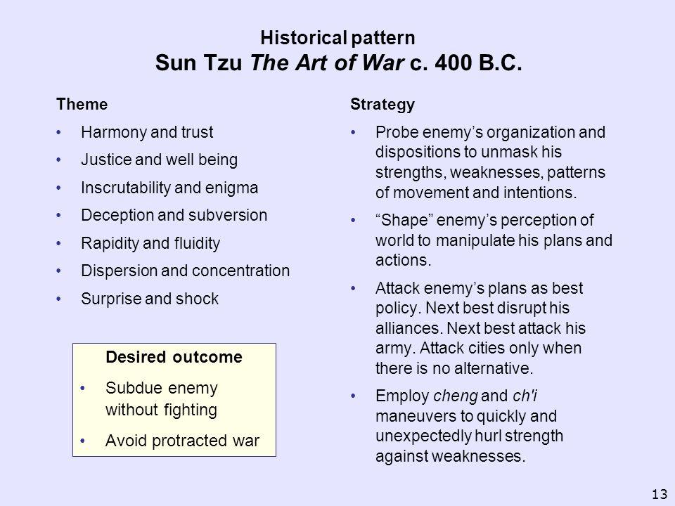 Historical pattern Sun Tzu The Art of War c. 400 B.C.
