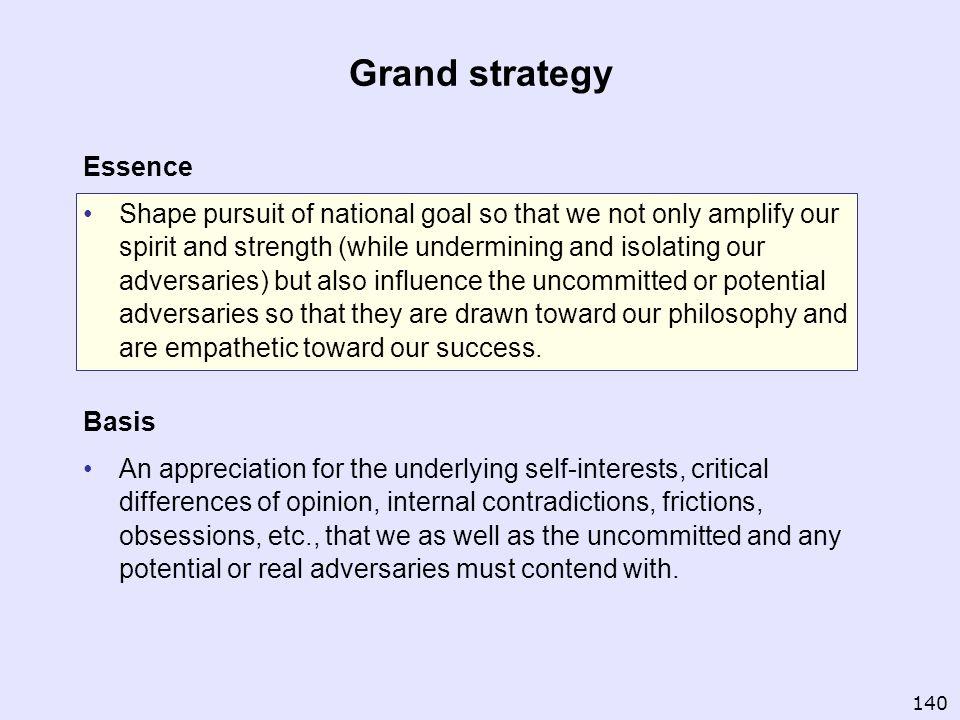 Grand strategy Essence