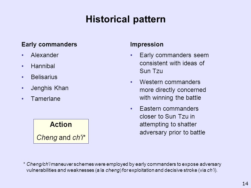 Historical pattern Action Cheng and ch i* Early commanders Alexander