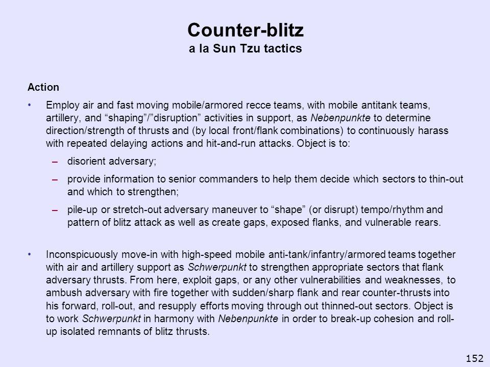 Counter-blitz a la Sun Tzu tactics