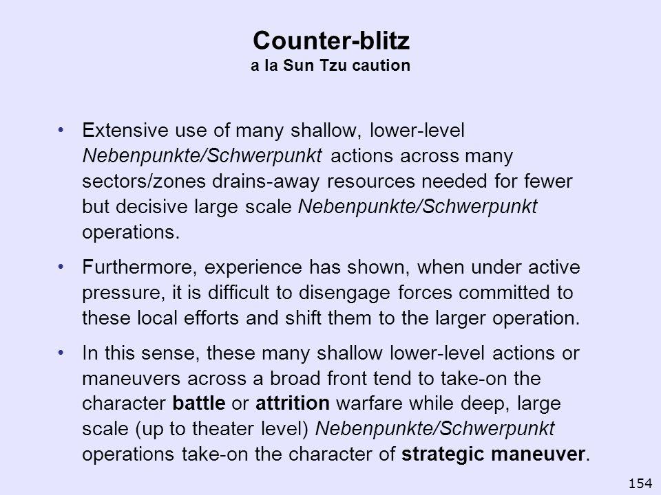 Counter-blitz a la Sun Tzu caution