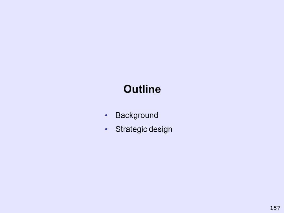 Background Strategic design