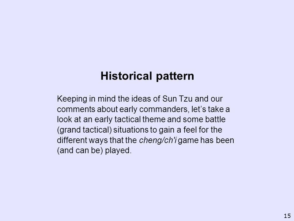 Historical pattern