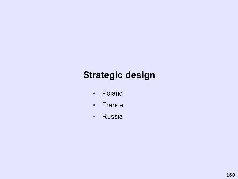 Strategic design Poland France Russia 160