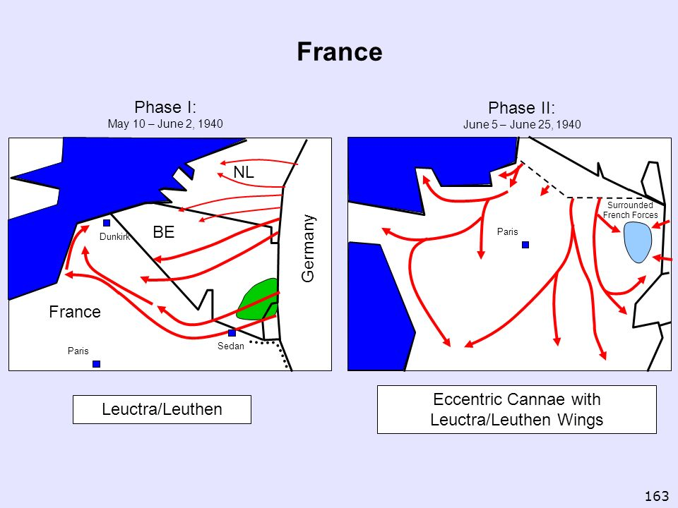 France Phase I: May 10 – June 2, 1940 Phase II: June 5 – June 25, 1940