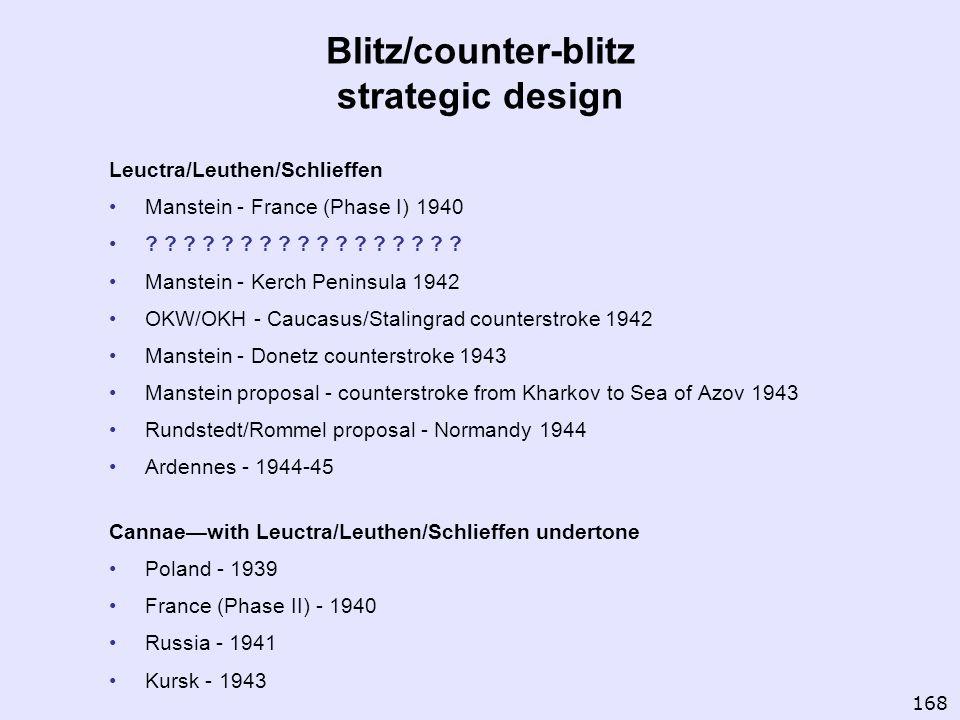 Blitz/counter-blitz strategic design