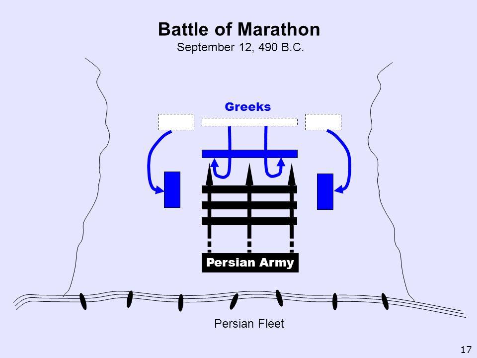Battle of Marathon September 12, 490 B.C.