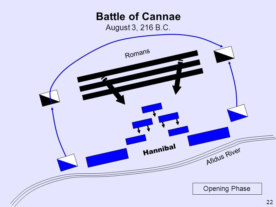 Battle of Cannae August 3, 216 B.C.