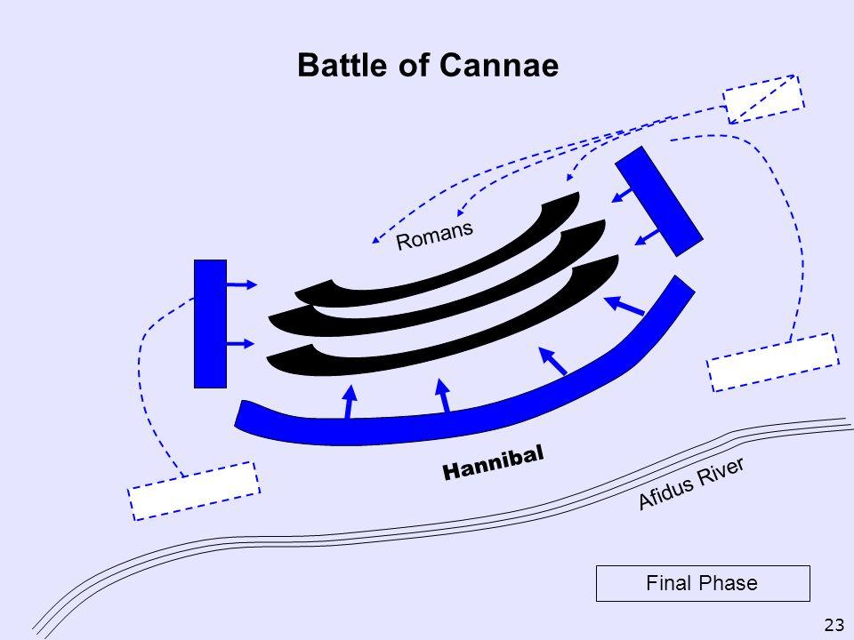 Battle of Cannae Romans Hannibal Afidus River Final Phase 23