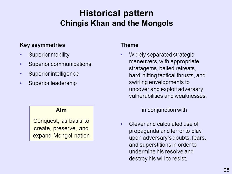 Historical pattern Chingis Khan and the Mongols