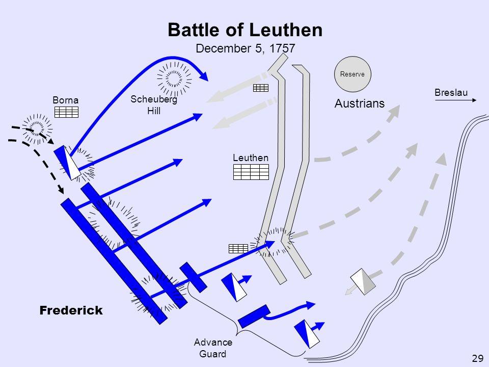 Battle of Leuthen December 5, 1757