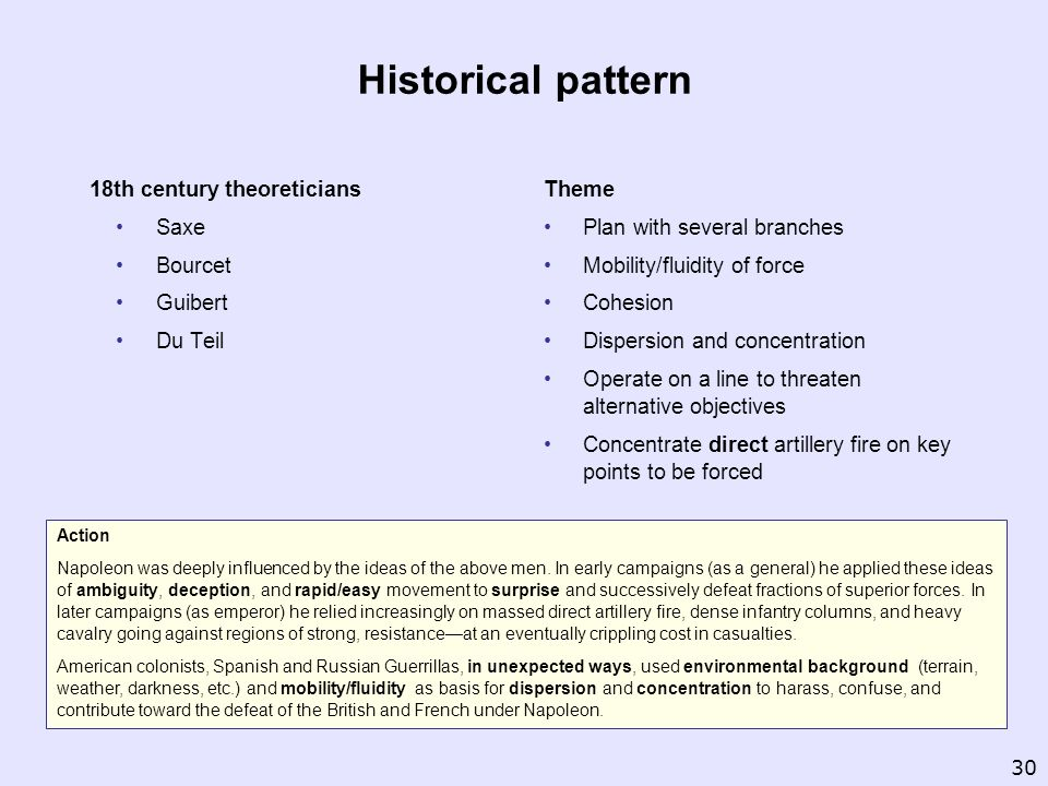 Historical pattern 18th century theoreticians Saxe Bourcet Guibert