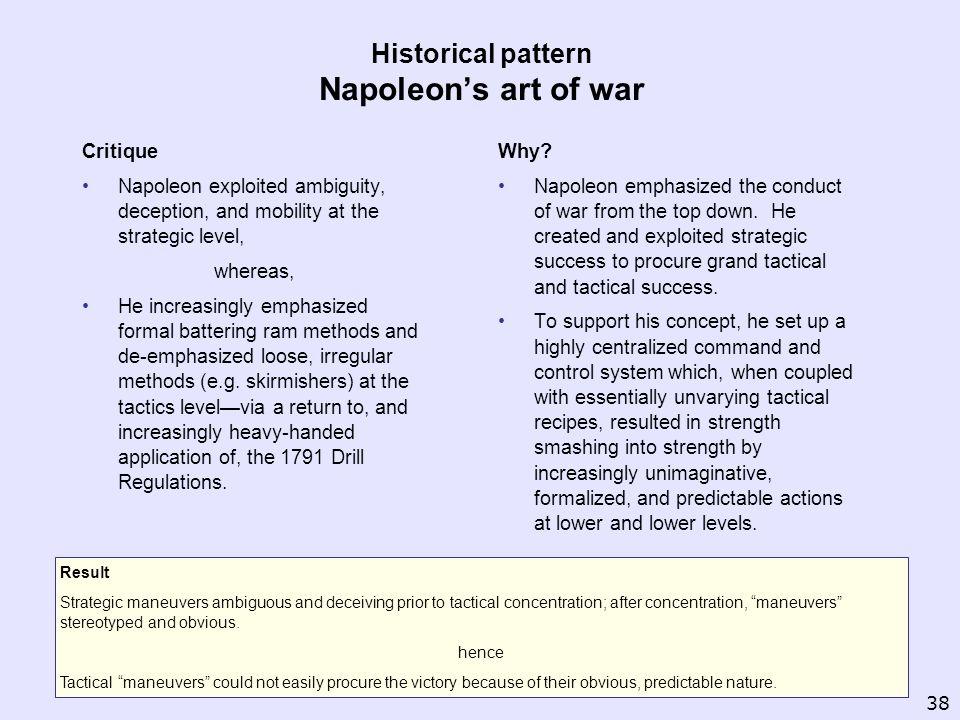 Historical pattern Napoleon's art of war
