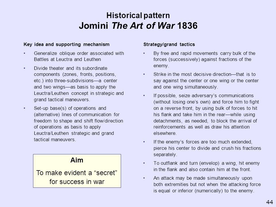 Historical pattern Jomini The Art of War 1836
