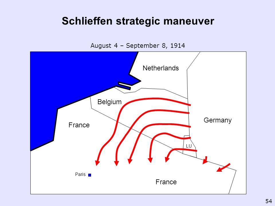 Schlieffen strategic maneuver