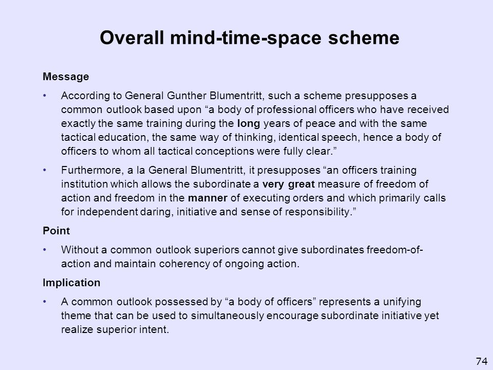 Overall mind-time-space scheme