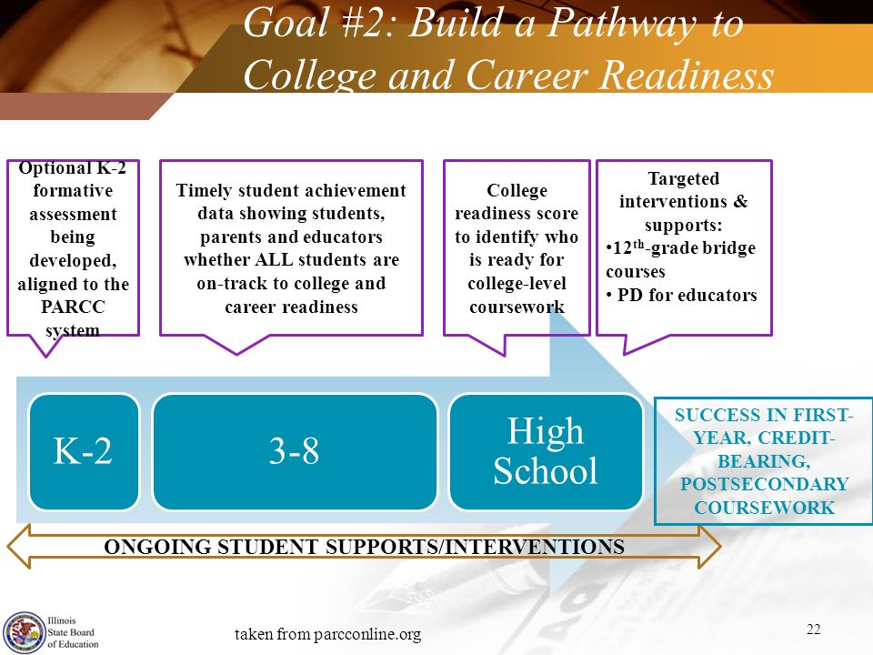 Goal #2: Build a Pathway to College and Career Readiness for All Students