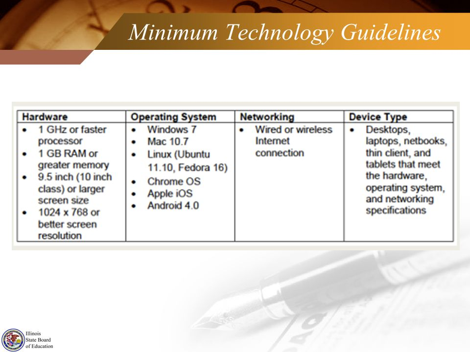 Minimum Technology Guidelines