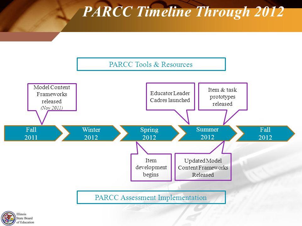 PARCC Timeline Through 2012