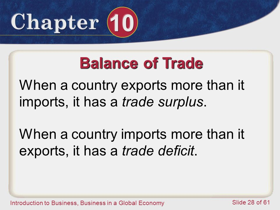 Balance of Trade When a country exports more than it imports, it has a trade surplus.
