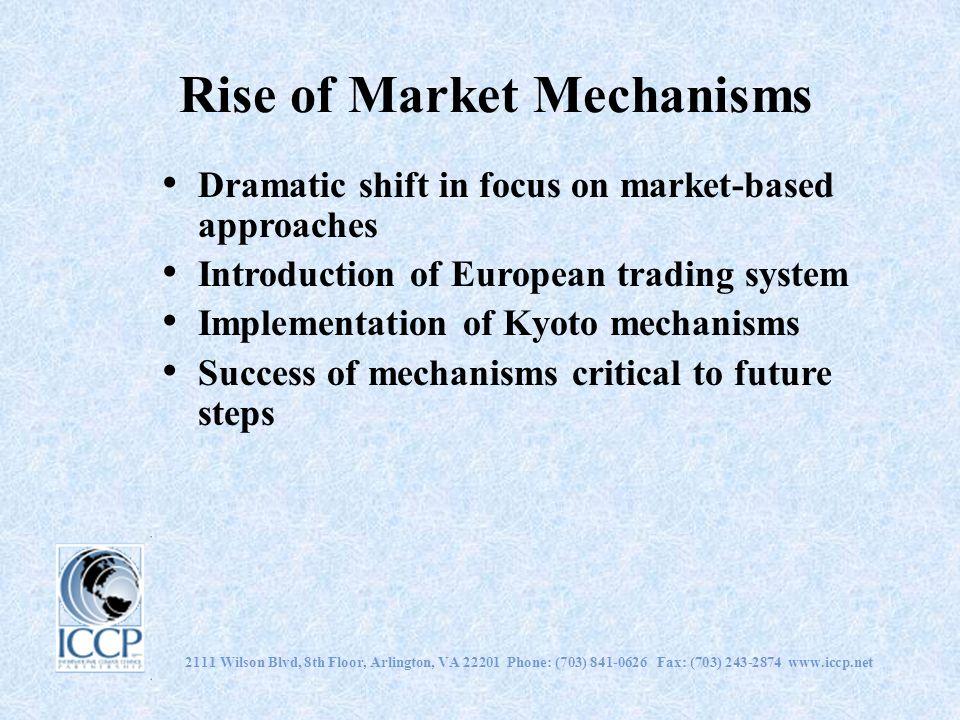 Rise of Market Mechanisms