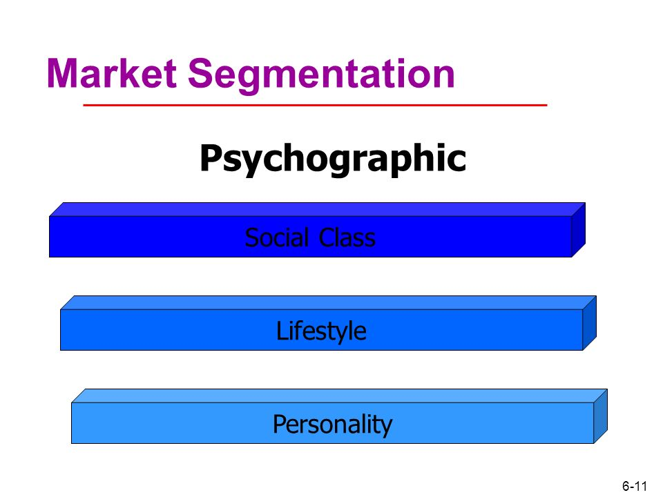 honda psychographic segmentation What is market segmentation  honda cr-v answers relevance  a better way to achieve a good psychographic segmentation is to first identify the.
