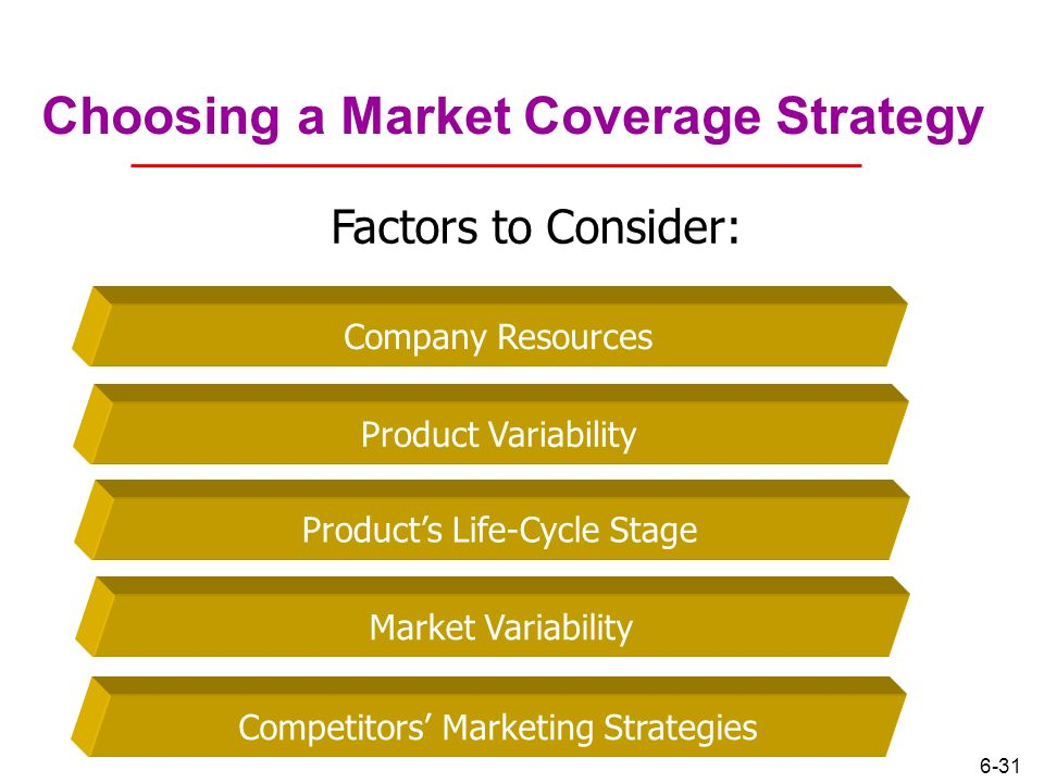 the market coverage strategies Definition of market coverage strategy: method employed in capturing a planned  share of a market by following concentrated marketing, differentiated marketing,.