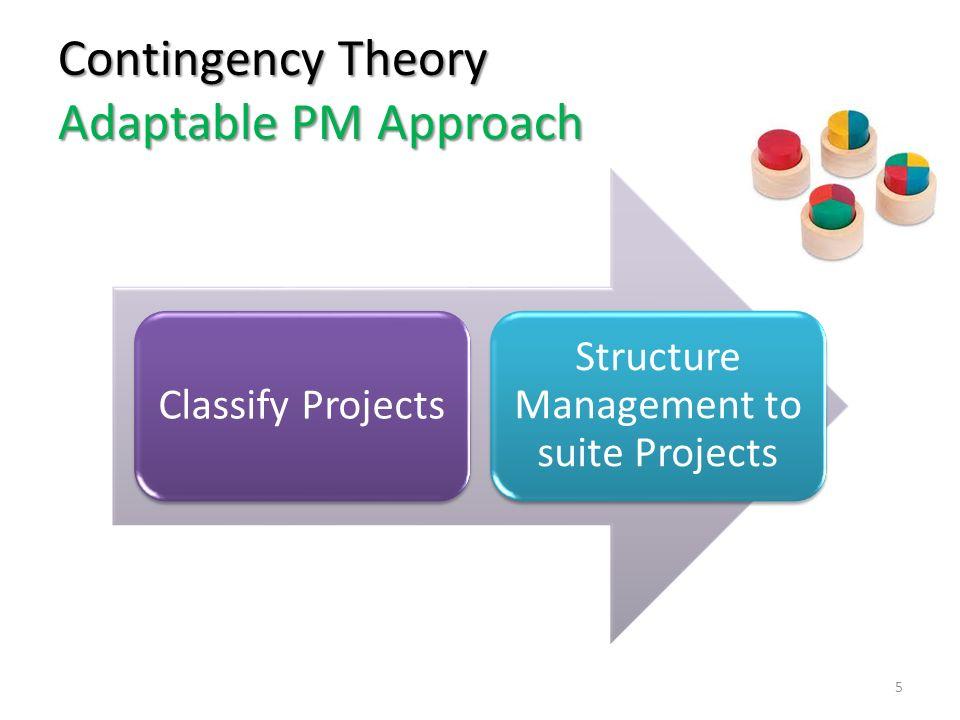 So sánh sự khác nhau giữa Contingency Plan và Fallback ...