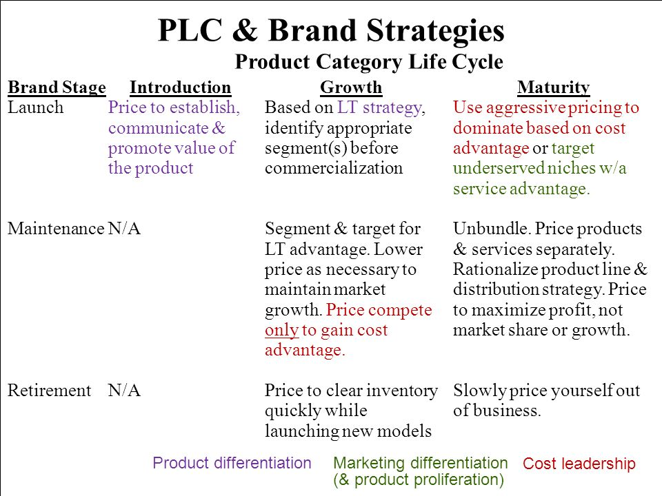 pricing strategies next plc Back home shop retailing next plc - strategy, swot and corporate finance report previous product.