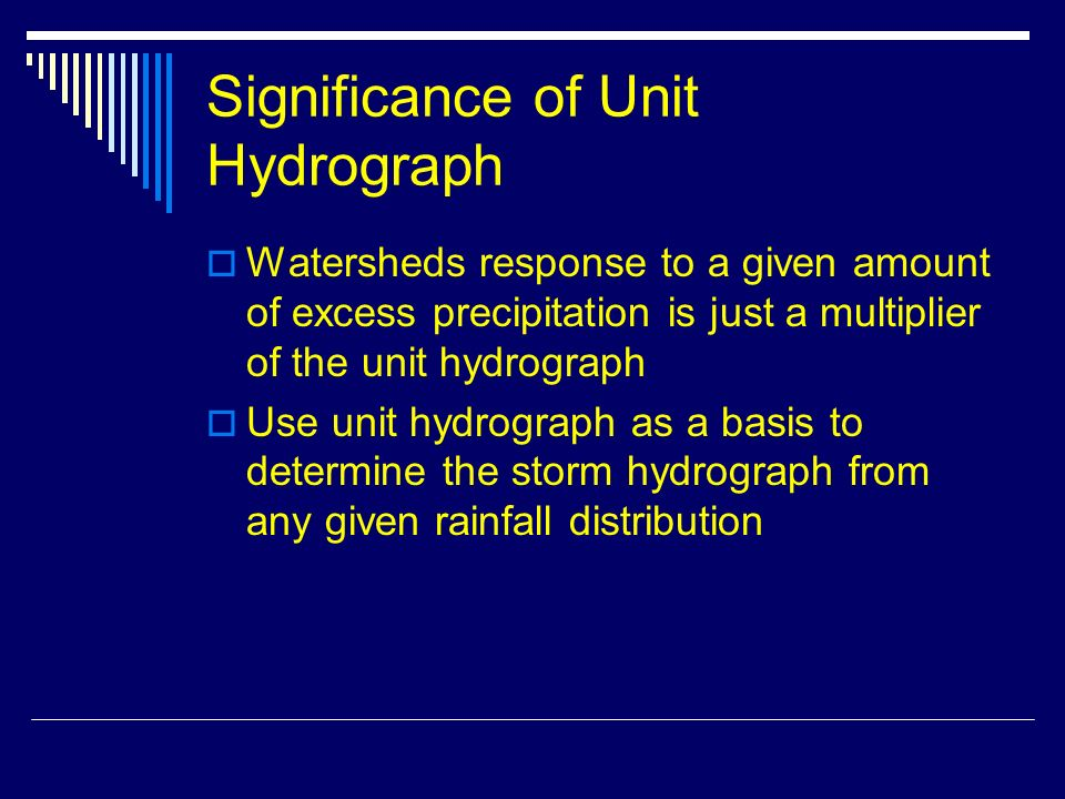 Significance of Unit Hydrograph