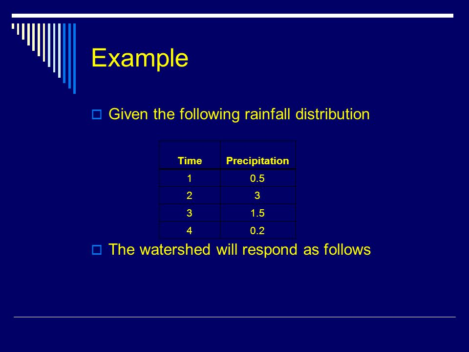 Example Given the following rainfall distribution