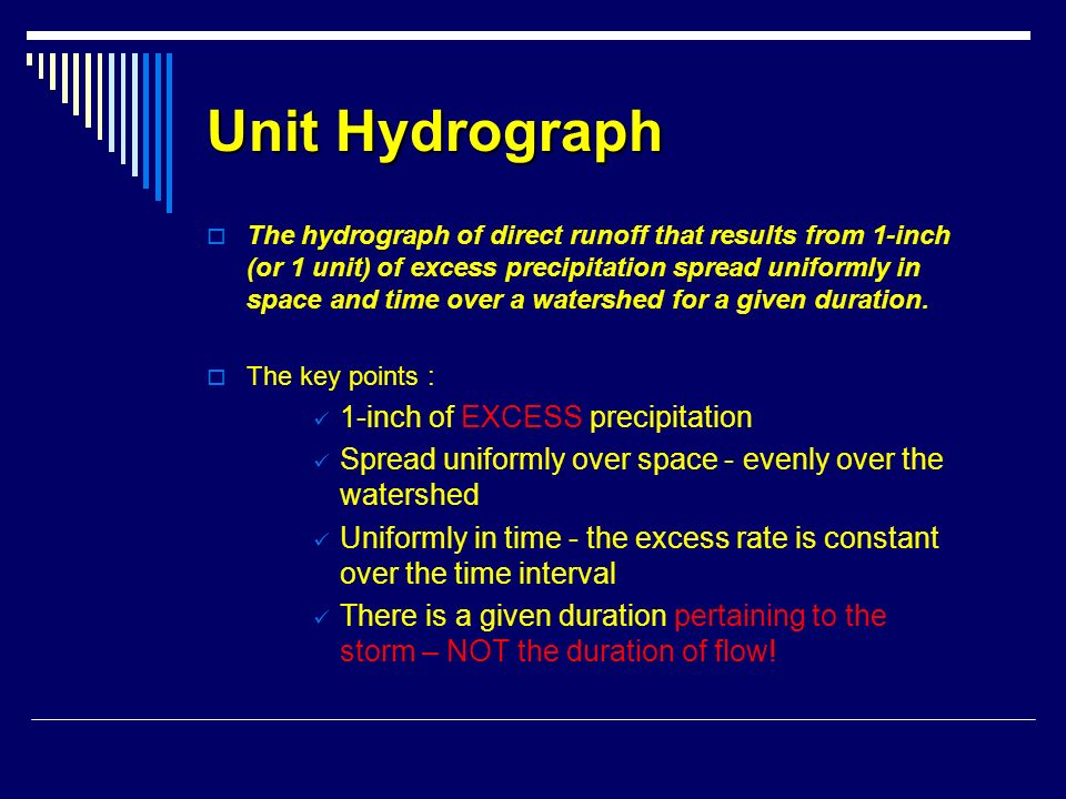 Unit Hydrograph 1-inch of EXCESS precipitation