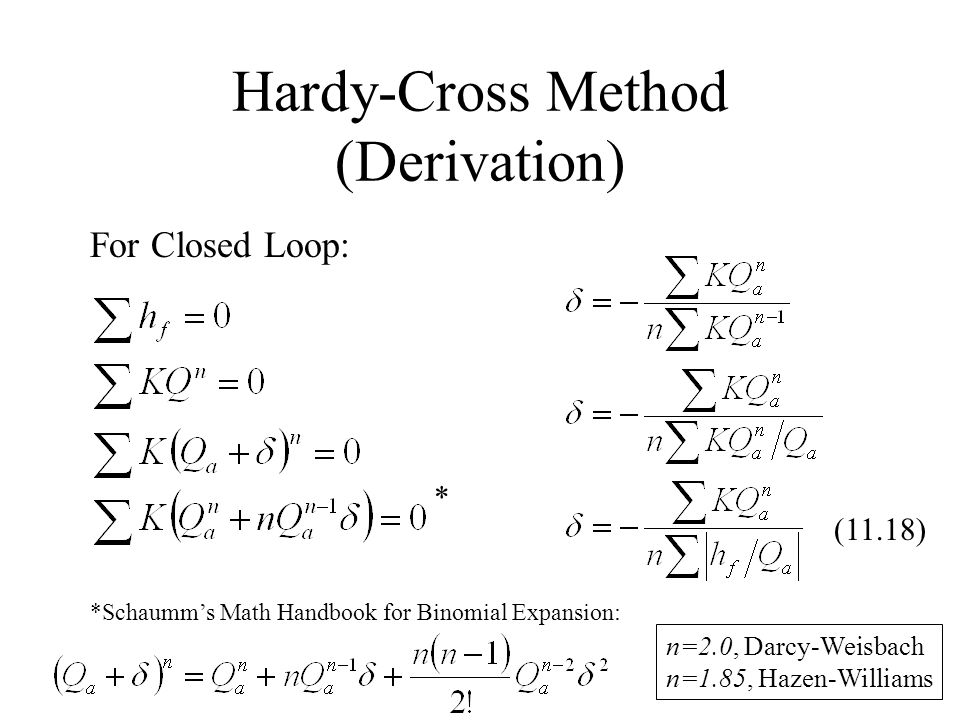 Hardy-Cross Method (Derivation)