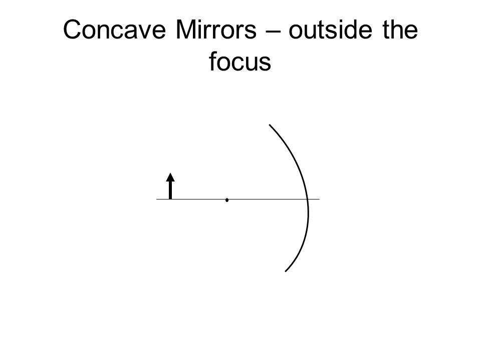 Concave Mirrors – outside the focus