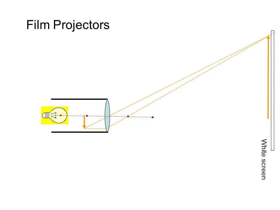 Film Projectors White screen
